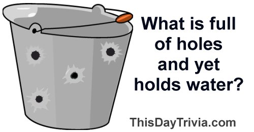 This Day Fun Trivia and History